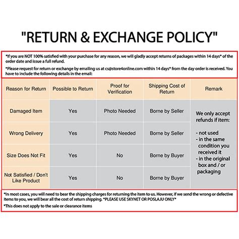 returns policy template s curren 8066 fashion and leisur end 5 11 2016 4 15 pm