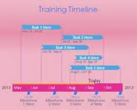powerpoint template tutorial timeline powerpoint template free powerpoint