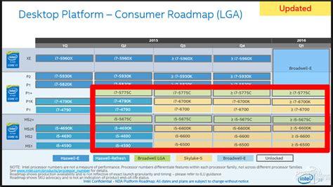 Intel Prosesor I5 6600 33g 1151 Cache 8mb Box intel skylake i7 6700k and i5 6600k being sold