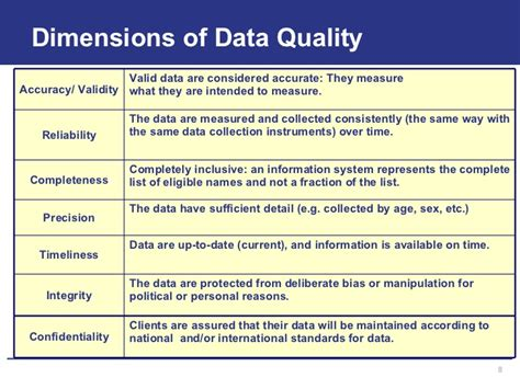 data quality template assessing m e systems for data quality