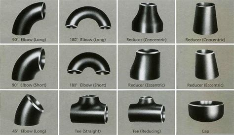 Piping And Plumbing Fittings by What Types Of Pipe Fittings Used In Pipeline
