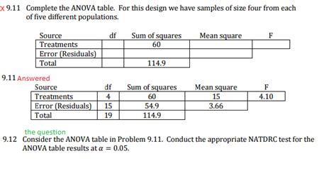 design expert anova interpretation solved x 9 11 complete the anova table for this design w