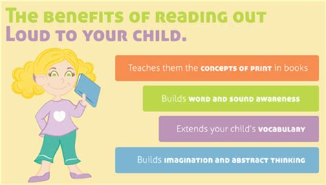 benefits of picture books for children reading reading aloud to your child