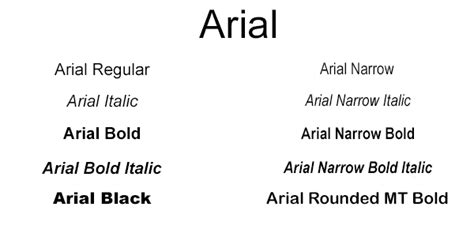 typography vs font guide to using web fonts design