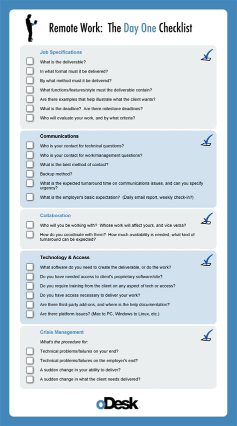 search checklist template best photos of checklist template search