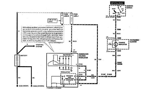 94 ford f 150 charging system wiring diagram 94 get free