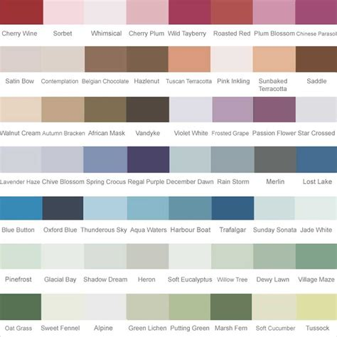 dulux bathroom ideas dulux bathroom colour chart trends also fascinating paint