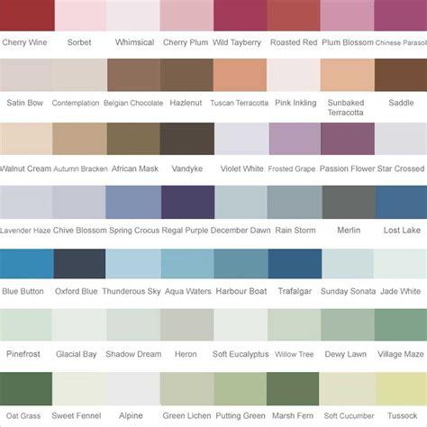 ici paint colors dulux bathroom colour chart trends also fascinating paint