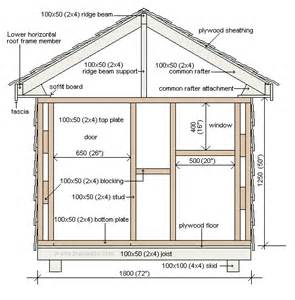 Child Friendly Backyard Free Playhouse Plans Footprint Plan And Front Elevation Plan