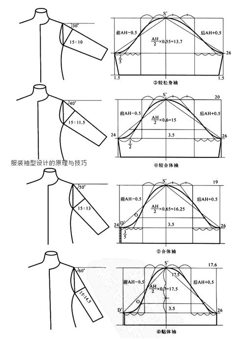 pattern making of sleeves pattern cutting changing the shape and height of the