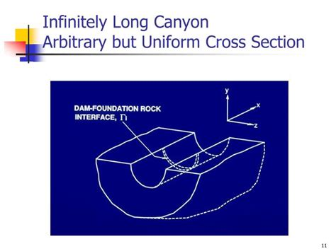 uniform cross section ppt earthquake analysis of arch dams powerpoint