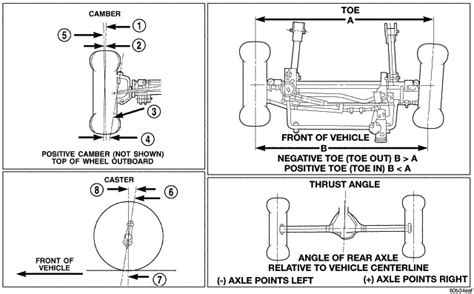 Jeep Alignment Basic Do It Yourself Jeep Jk Wrangler Front End Alignment