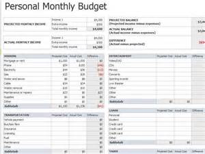 Easy Personal Budget Template Simple Personal Budget Planner Template Sample