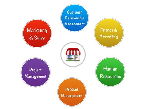 djl training inc 360 degree view of your business
