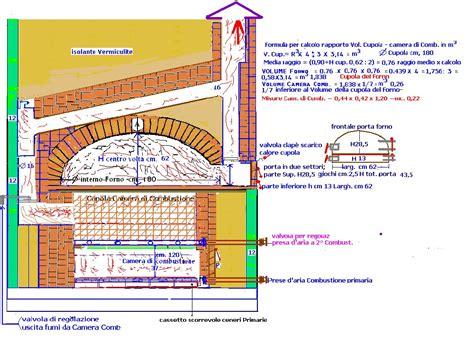 cupola per forno a legna cupola forni a legna