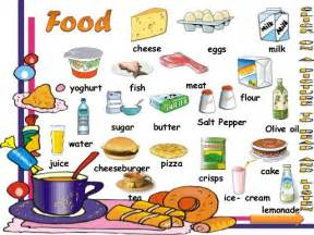 food and drink vocabulary buscar con google hobbies