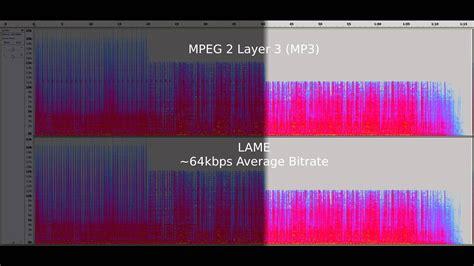 audio format vs mp3 ogg vorbis vs mp3 audio quality test at 64kb s youtube