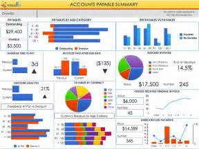 sle management accounts template executive dashboard report pictures to pin on