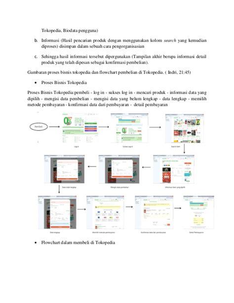 flowchart membuat biodata sim octhaviani arbaniya hapzi ali sistem informasi