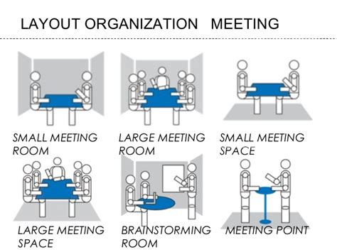 introduction office layout plan raffles institute hystory of office design