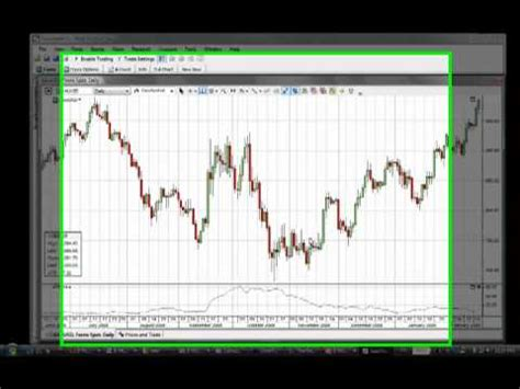 forex tutorial reddit how to make money trading forex with fundamental analysis