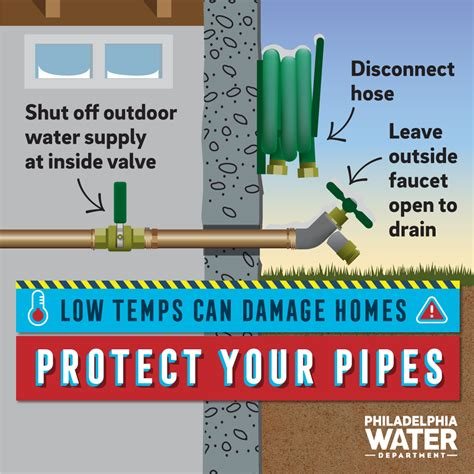 Cold Weather Plumbing Tips by Cold Weather Tips Philadelphia Water Department
