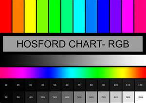 test colors rgb color test card by kevinhosford on deviantart