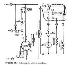 general electric gas furnace wiring diagram general uncategorized free wiring diagrams