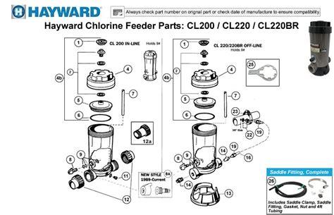 hayward 2 parts diagram hayward hayward chlorine feeder parts cl200 cl220 cl220br