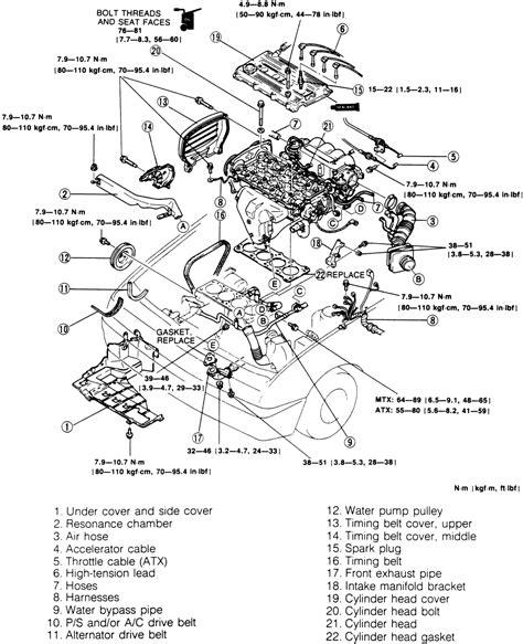 manual repair free 1999 honda civic engine control 85 honda civic engine diagram 85 free engine image for user manual download