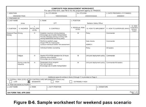 Blank Army Risk Assessment Form Pictures To Pin On Pinterest Pinsdaddy Army Risk Assessment Template