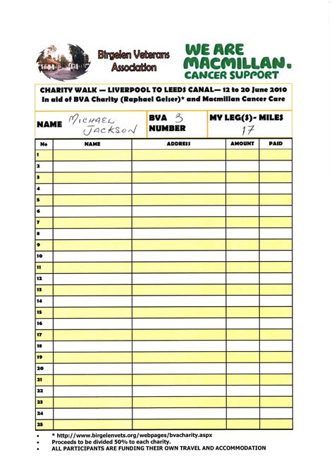 sponsor card template charity walk liverpool to leeds canal josmic
