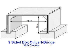 design criteria for box culvert precast concrete box culverts crest precast la