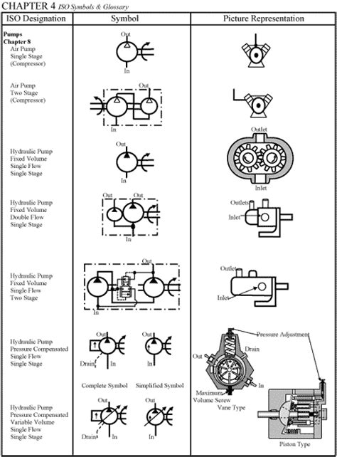 exelent electrical symbol for air conditioner ideas