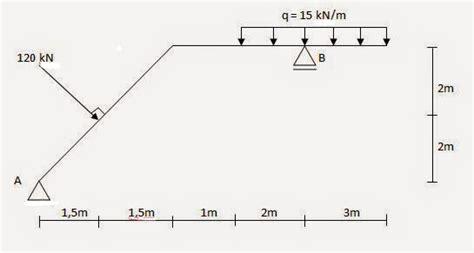 teknik sipil reaksi perletakan balok  portal sederhana