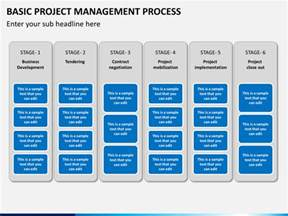 project management ppt template basic project management process powerpoint template
