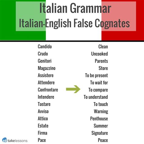 best italian words 72 best learning italian images on learn