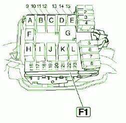 fiat ducato fuse box location wiring diagrams image free gmaili net 2004 fiat ducato fuse box diagram circuit wiring diagrams