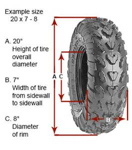 Diameter Of Truck Wheels How To Measure Tires And Rims Gempler S