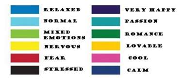 colors and mood mood and colors room colors and moods various affects home chart related keywords