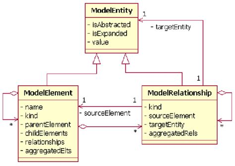 class structure diagram class diagram structure image collections how to guide
