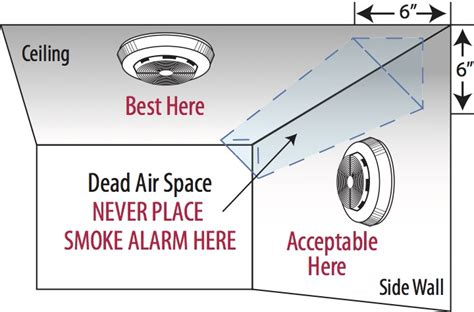 Where To Place A Smoke Detector In A Bedroom by Home Safety Santa Clara County Department
