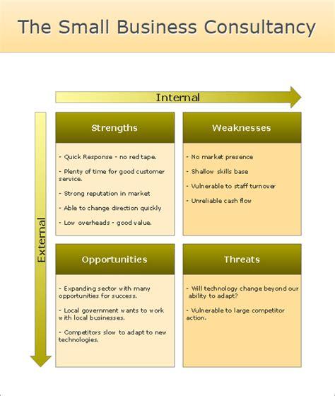 Swot Templates Business Swot Analysis Template