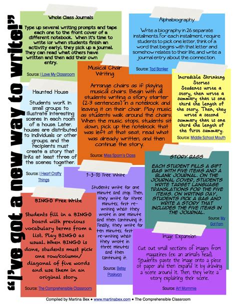 Creative Ways To Teach Resume Writing by Places To Search For Free Essay Help Useful Advice I