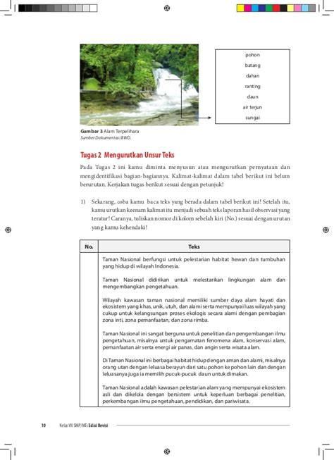 Tata Bahasa Praktis Bahasa Indonesia Edisi Revisi Abdul Chaer buku bahasa indonesia 7 smp mts siswa