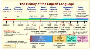 language history the history of the language triangulations