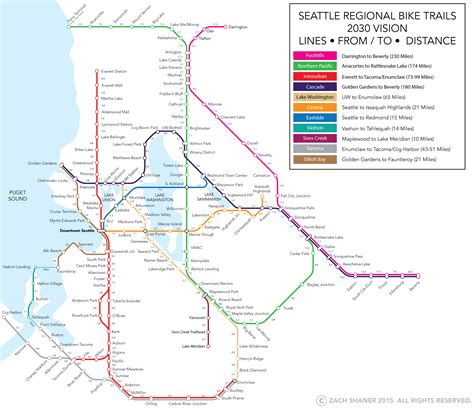 seattle map bridge a vision for a comprehensive regional bike trail network
