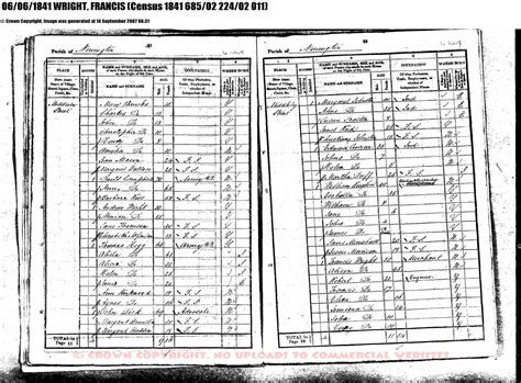 Edinburgh Birth Records Hainings And Related Families