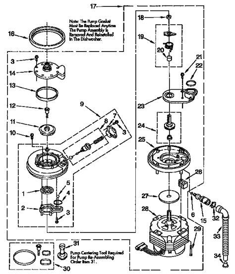 kenmore dishwasher diagram bosch dishwasher parts bosch dishwasher parts sears kenmore