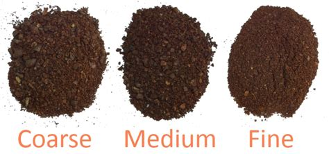 Grinder Review. The Goldilocks approach   Coffee Spout